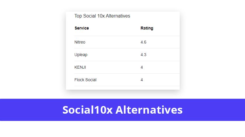 Social10x alternatives