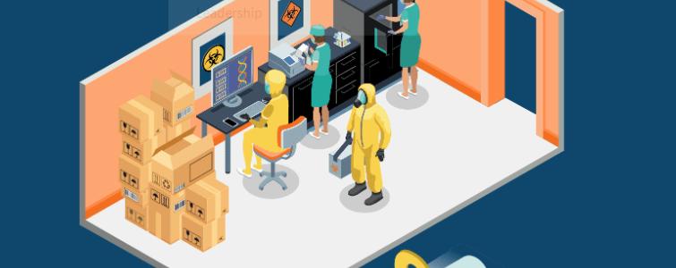 PPE Management Software