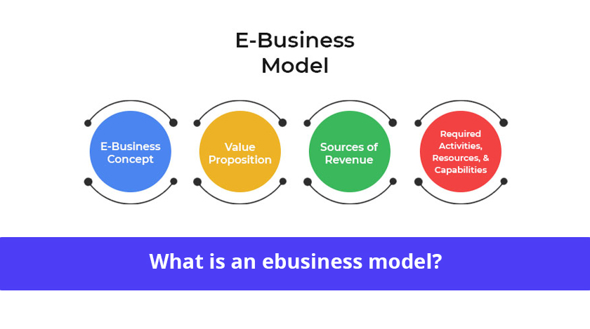 e business model