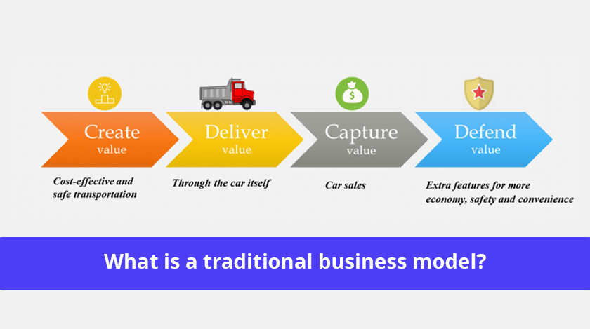 traditional business model