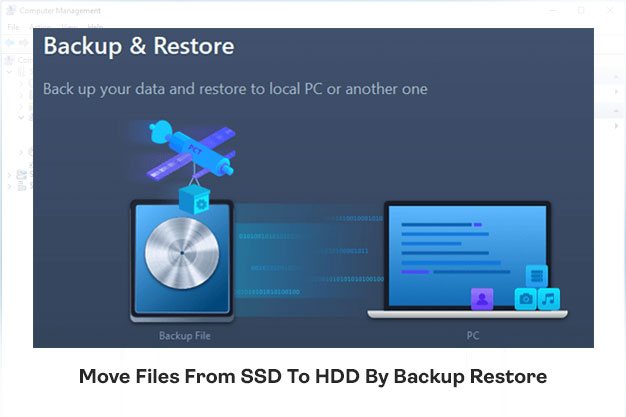 Move Files From SSD To HDD By Backup Restore