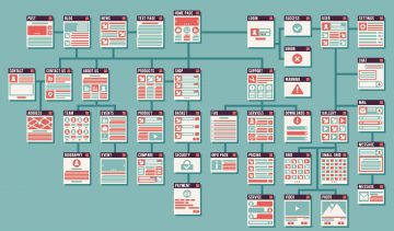 Reasons Your Website Needs A Sitemap