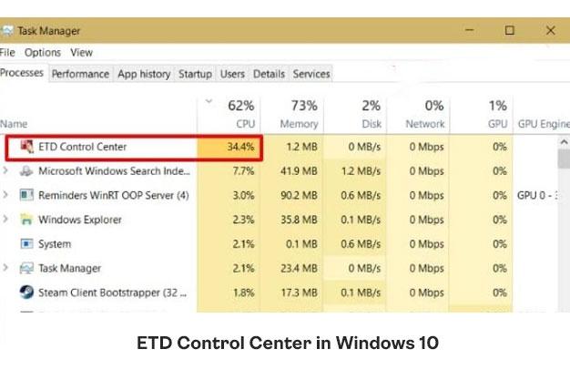 ETD Control Center In Windows 10