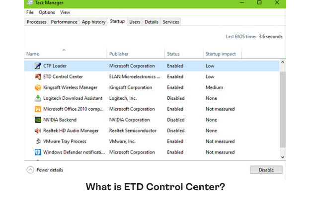 What Is The ETD Control Center