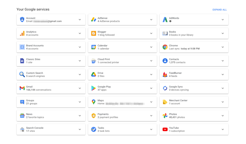 What Are Google's Other Products